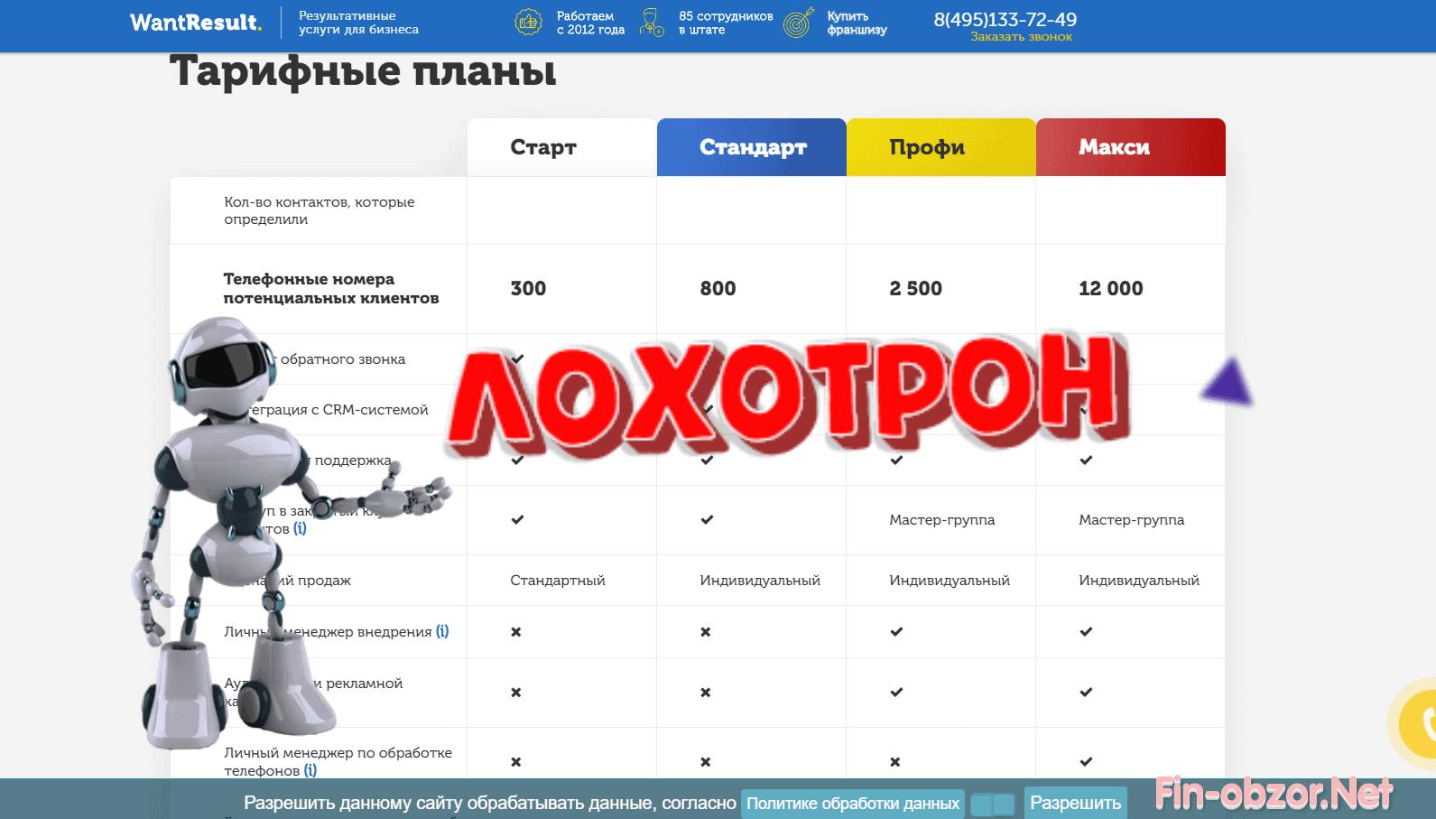 Франшиза WantResult отзывы. Легальность wantresult.ru развод и обман