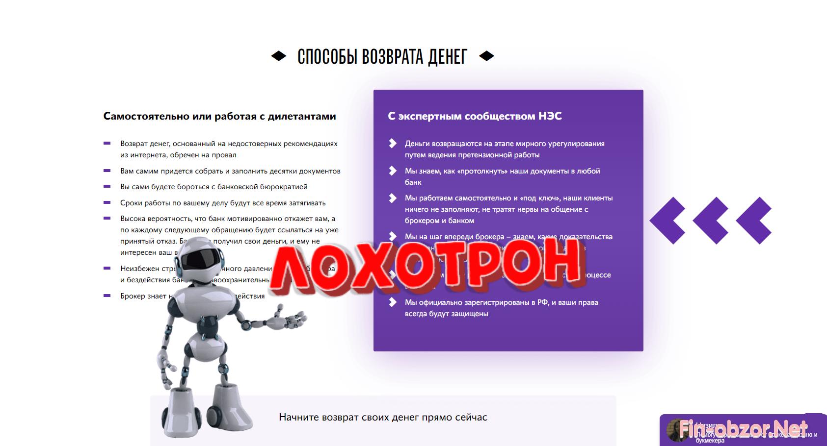 allchargebacks.ru отзывы реальных людей